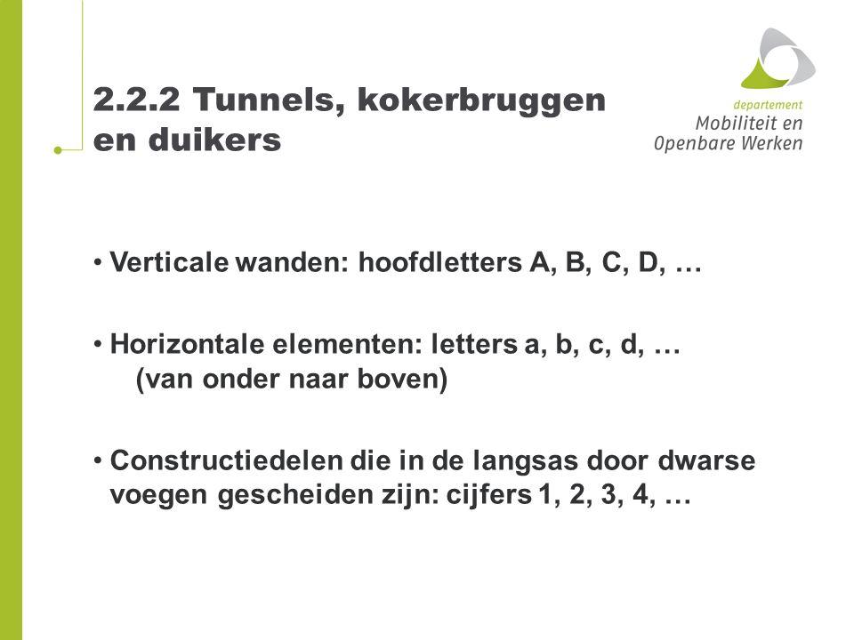 Verticale wanden: hoofdletters A, B, C, D, … Horizontale elementen: letters a, b, c, d, … (van onder naar boven) Constructiedelen die in de langsas do