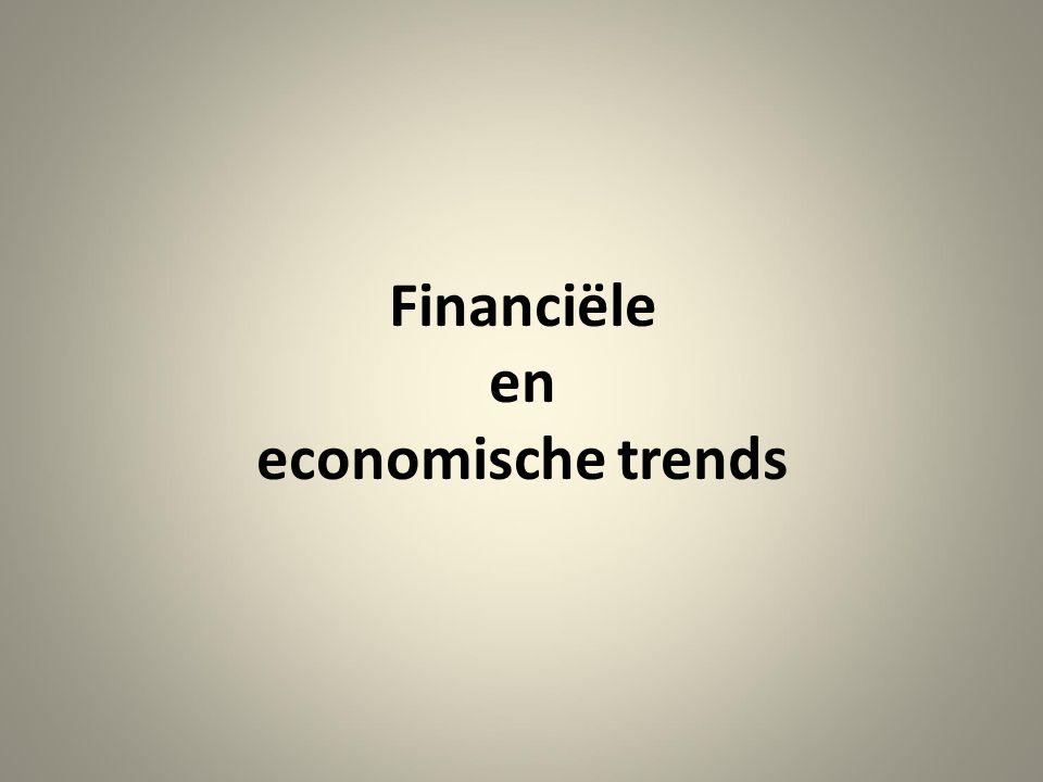 Financiële en economische trends
