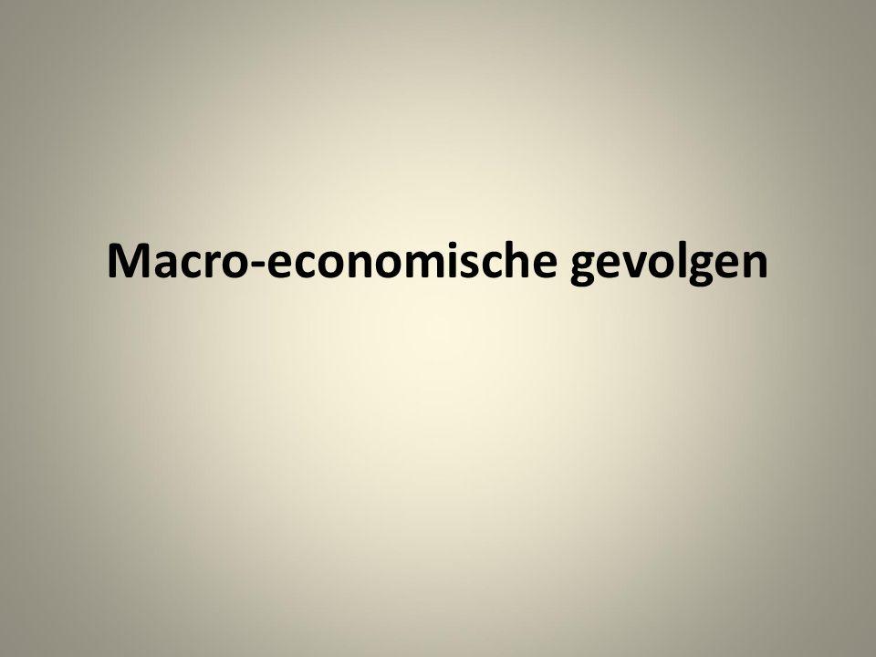 Macro-economische gevolgen