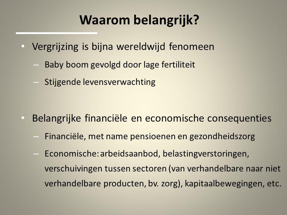 Uitgaven publieke pensioenen Nemen mee: – Demografische ontwikkelingen – Macro-economische ontwikkelingen – Pensioenregeling (DB/DC/NDC …, indexatie, loonhistorie, etc.) – Pensioenhervormingen die in de pijplijn zitten