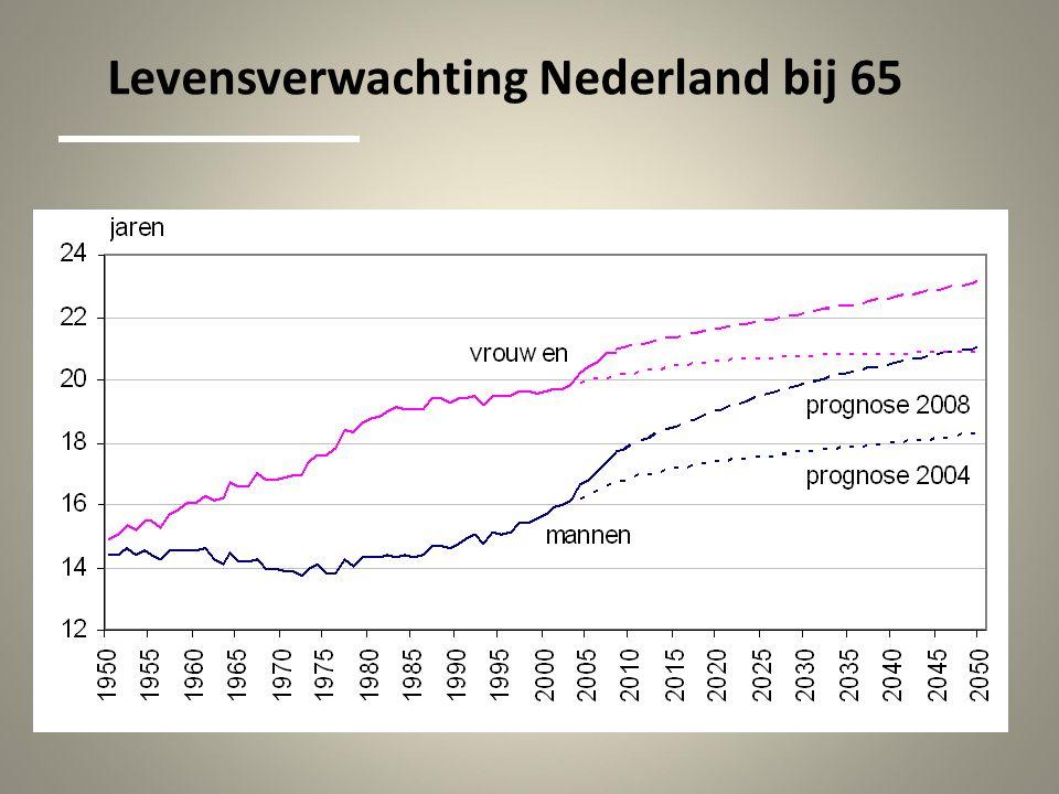 Levensverwachting Nederland bij 65