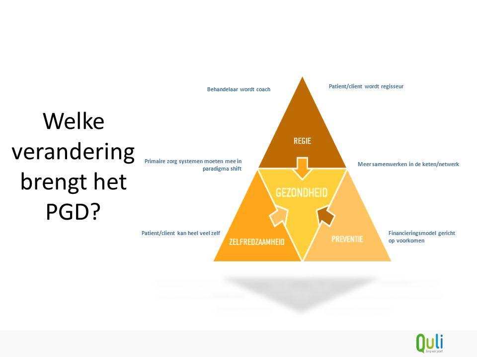 Welke verandering brengt het PGD?