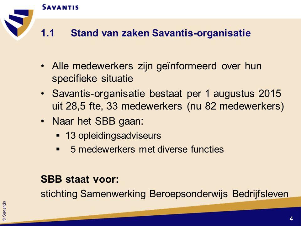 © Savantis 1.1Stand van zaken Savantis-organisatie Alle medewerkers zijn geïnformeerd over hun specifieke situatie Savantis-organisatie bestaat per 1 augustus 2015 uit 28,5 fte, 33 medewerkers (nu 82 medewerkers) Naar het SBB gaan:  13 opleidingsadviseurs  5 medewerkers met diverse functies SBB staat voor: stichting Samenwerking Beroepsonderwijs Bedrijfsleven 4