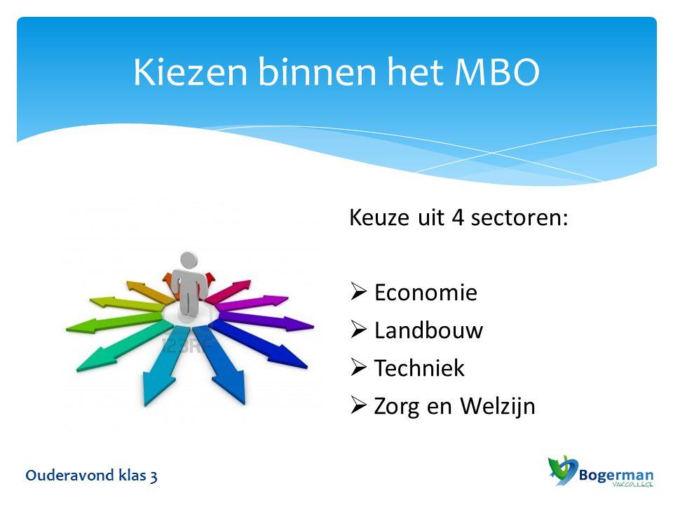 Kiezen binnen het MBO Keuze uit 4 sectoren:  Economie  Landbouw  Techniek  Zorg en Welzijn Ouderavond klas 3