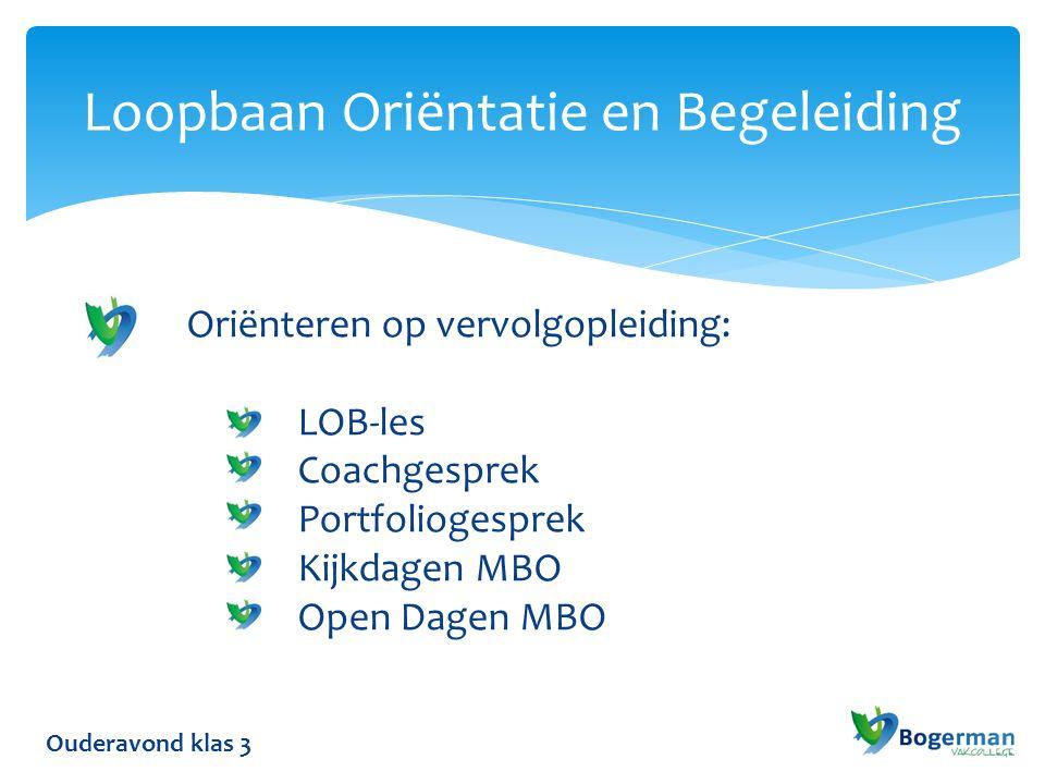 Loopbaan Oriëntatie en Begeleiding Oriënteren op vervolgopleiding: LOB-les Coachgesprek Portfoliogesprek Kijkdagen MBO Open Dagen MBO