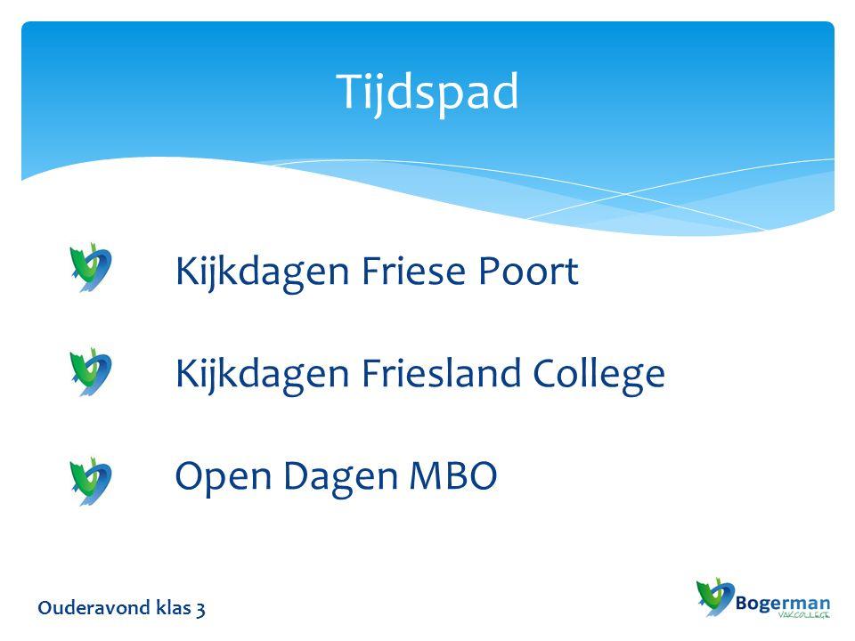 Ouderavond klas 3 Tijdspad Kijkdagen Friese Poort Kijkdagen Friesland College Open Dagen MBO