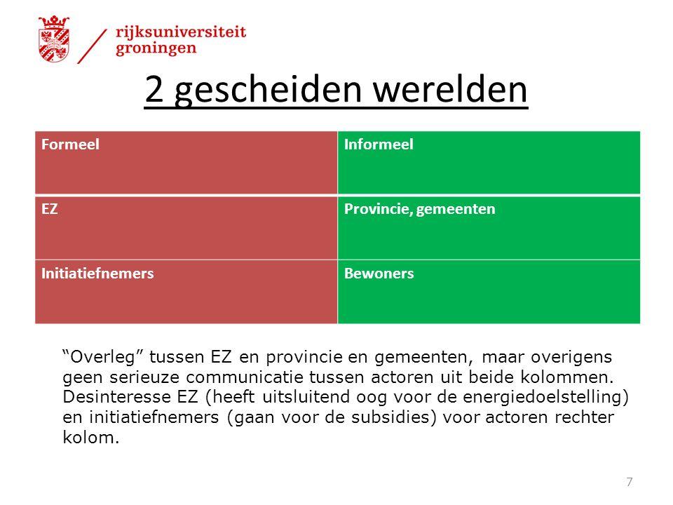 2 gescheiden werelden FormeelInformeel EZProvincie, gemeenten InitiatiefnemersBewoners 7 Overleg tussen EZ en provincie en gemeenten, maar overigens geen serieuze communicatie tussen actoren uit beide kolommen.