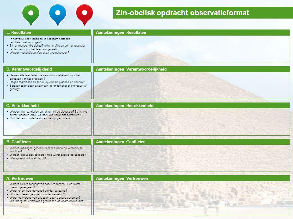 16 Zin-obelisk opdracht Iedereen krijgt een aantal kaartjes met informatie om het antwoord te vinden.