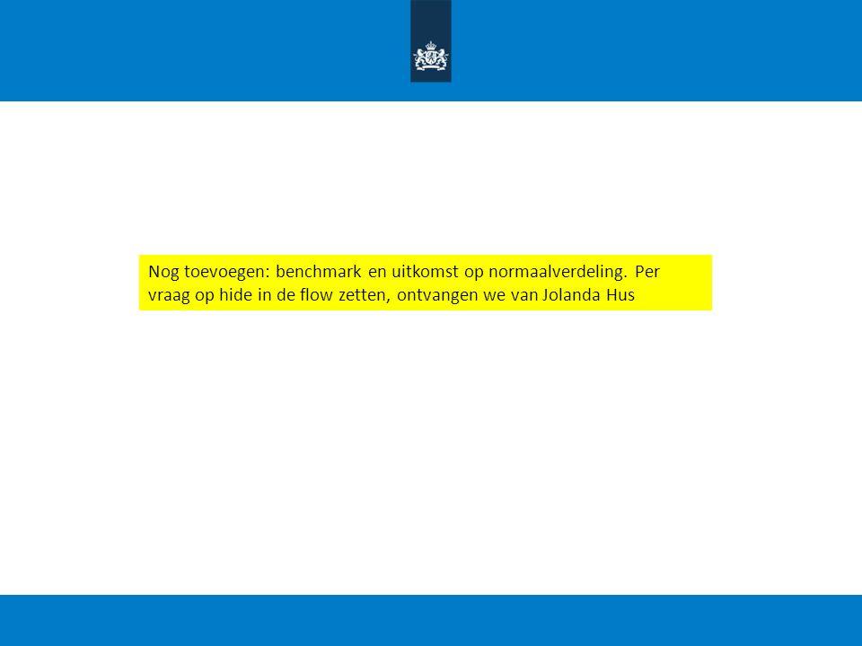 Vertrouwen Conflicten Betrokkenheid Verantwoordelijkheid Resultaten Score: 32 Uitslag meting