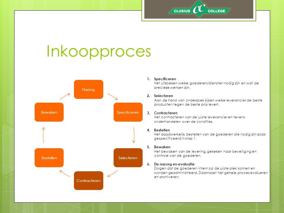 Inkoopproces NazorgSpecificerenSelecterenContracterenBestellenBewaken 1.Specificeren Het uitzoeken welke goederen/diensten nodig zijn en wat de precieze wensen zijn.