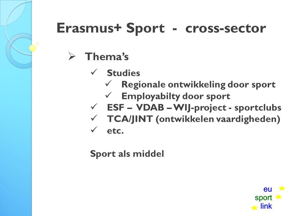 Erasmus+ Sport - cross-sector  Thema's Studies Regionale ontwikkeling door sport Employabilty door sport ESF – VDAB – WIJ-project - sportclubs TCA/JINT (ontwikkelen vaardigheden) etc.