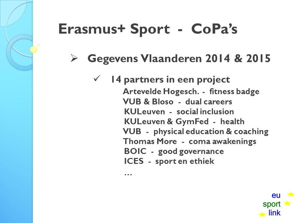 Erasmus+ Sport - CoPa's  Gegevens Vlaanderen 2014 & 2015 14 partners in een project Artevelde Hogesch.
