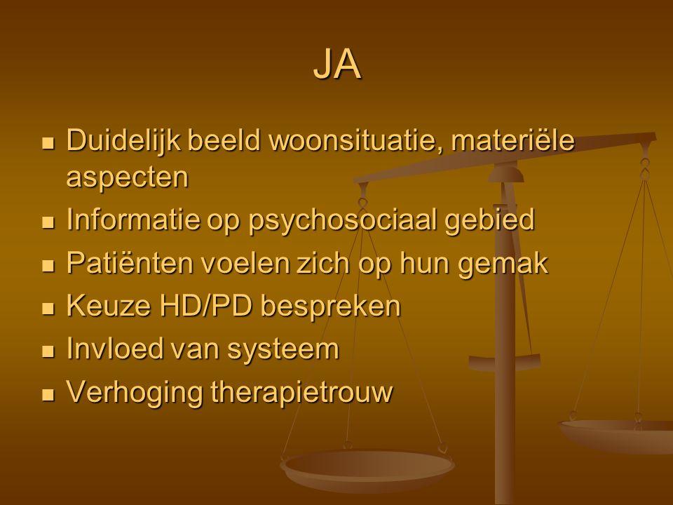 JA Duidelijk beeld woonsituatie, materiële aspecten Duidelijk beeld woonsituatie, materiële aspecten Informatie op psychosociaal gebied Informatie op psychosociaal gebied Patiënten voelen zich op hun gemak Patiënten voelen zich op hun gemak Keuze HD/PD bespreken Keuze HD/PD bespreken Invloed van systeem Invloed van systeem Verhoging therapietrouw Verhoging therapietrouw