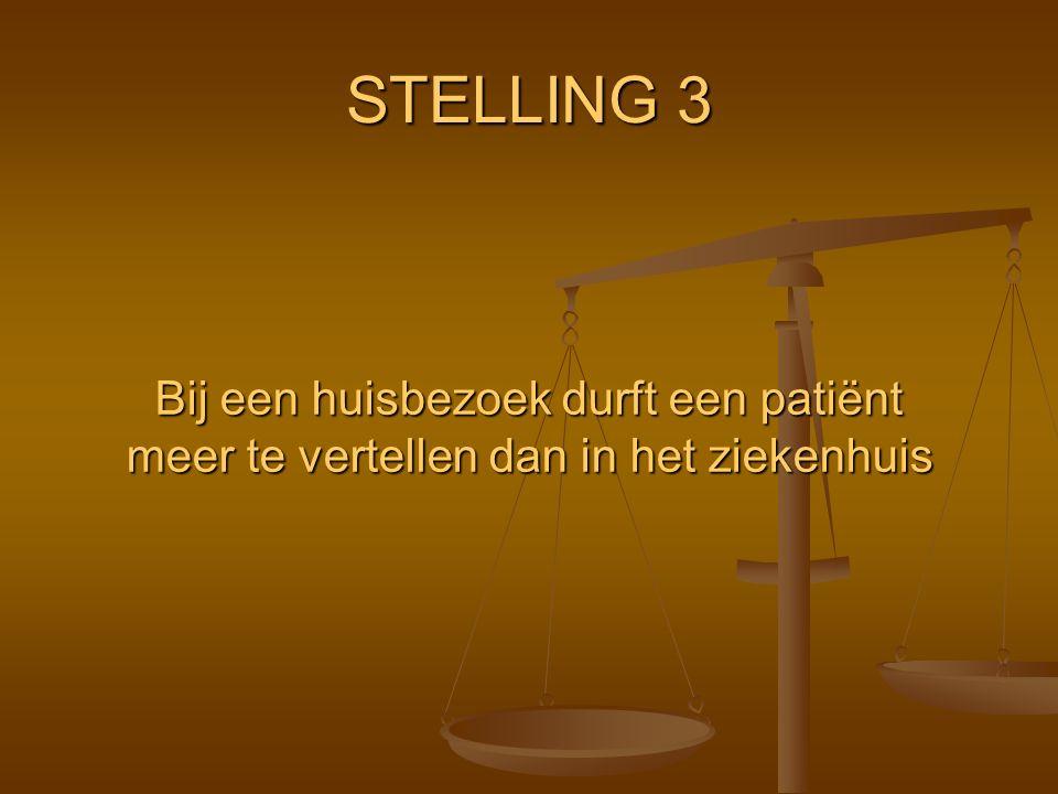 STELLING 3 Bij een huisbezoek durft een patiënt meer te vertellen dan in het ziekenhuis