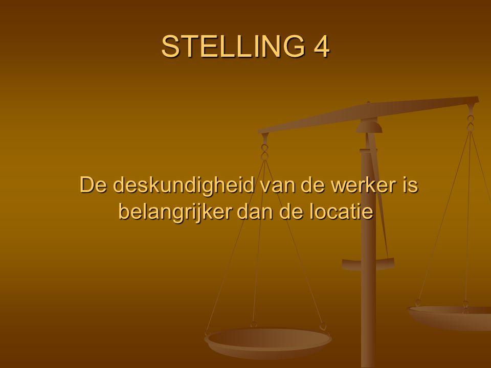 STELLING 4 De deskundigheid van de werker is belangrijker dan de locatie De deskundigheid van de werker is belangrijker dan de locatie