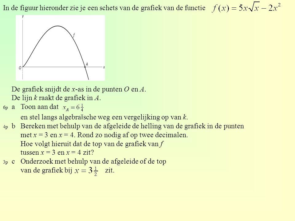 In de figuur hieronder zie je een schets van de grafiek van de functie De grafiek snijdt de x-as in de punten O en A. De lijn k raakt de grafiek in A.