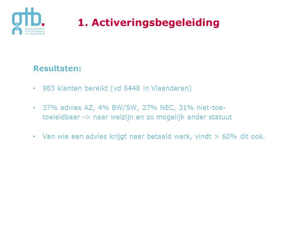 Resultaten: 983 klanten bereikt (vd 6448 in Vlaanderen) 37% advies AZ, 4% BW/SW, 27% NEC, 31% niet-toe- toeleidbaar -> naar welzijn en zo mogelijk and