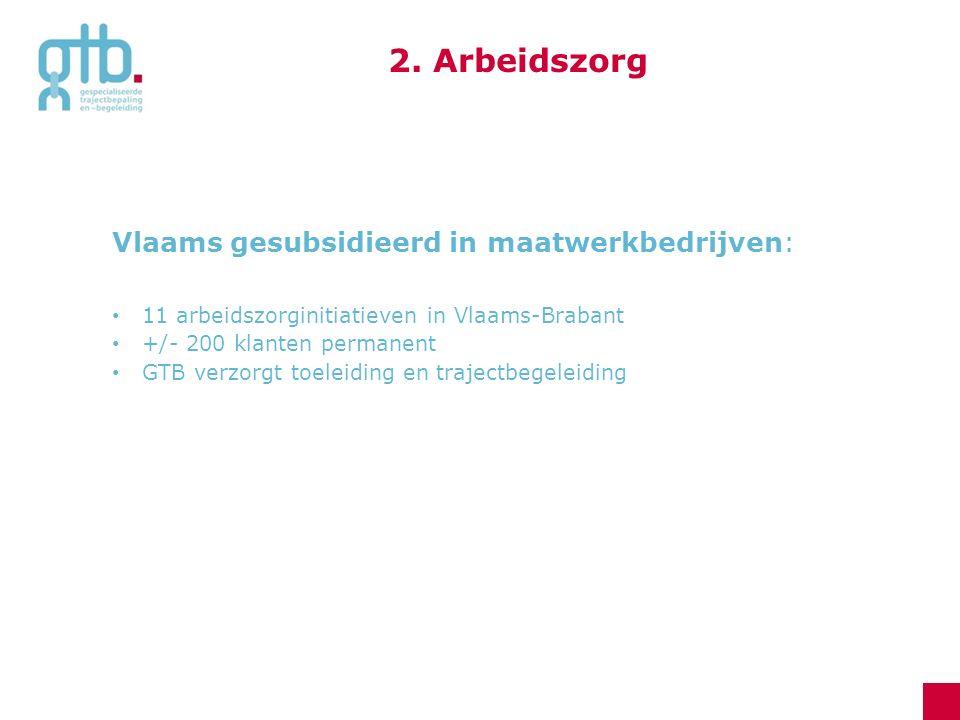 Vlaams gesubsidieerd in maatwerkbedrijven: 11 arbeidszorginitiatieven in Vlaams-Brabant +/- 200 klanten permanent GTB verzorgt toeleiding en trajectbe