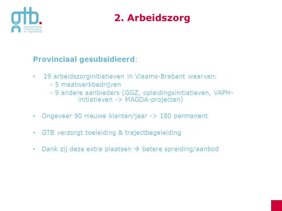 Provinciaal gesubsidieerd: 19 arbeidszorginitiatieven in Vlaams-Brabant waarvan: - 5 maatwerkbedrijven - 9 andere aanbieders (GGZ, opleidingsinitiatie