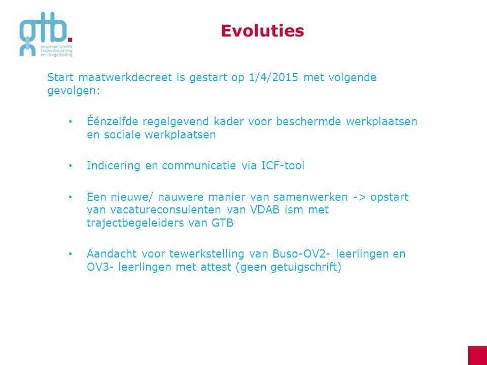 Start maatwerkdecreet is gestart op 1/4/2015 met volgende gevolgen: Éénzelfde regelgevend kader voor beschermde werkplaatsen en sociale werkplaatsen I