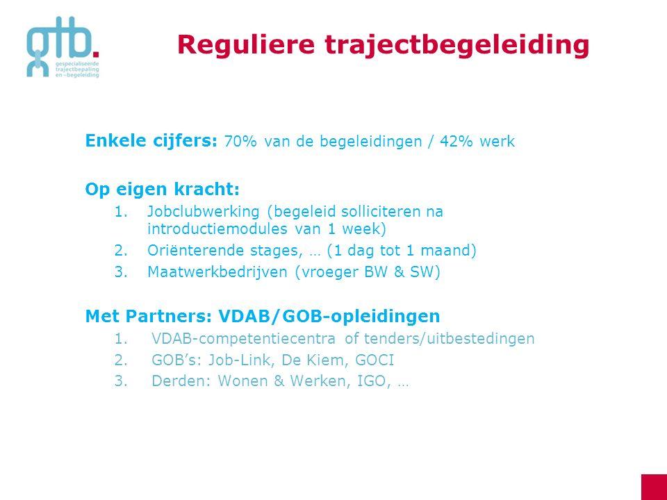Partners: werk/zorg/empowerment 1)Activeringsbegeleiding 2)Arbeidszorg 3)Doorstroomtrajecten 4) Samenwerking RIZIV/mutualiteiten W²: een aanzet in praktijk projecten in Vlaams-Brabant