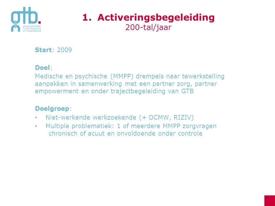 Start: 2009 Doel: Medische en psychische (MMPP) drempels naar tewerkstelling aanpakken in samenwerking met een partner zorg, partner empowerment en on