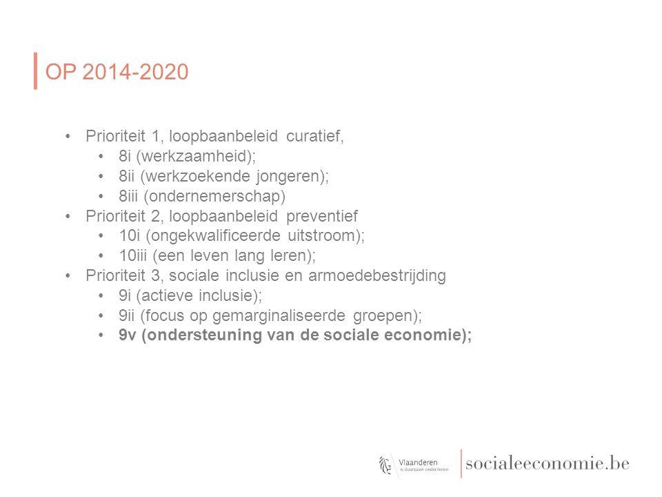 OP 2014-2020 Prioriteit 4, 'mensgericht ondernemen' 8v (Aanpassing van werknemers, ondernemingen en ondernemers aan veranderingen ) Prioriteit 5, 'innovatie en transnationale samenwerking' ter ondersteuning van de thematische doelstellingen 8, 9 en 10; Prioriteit 6, 'technische bijstand' Maximum tot hier