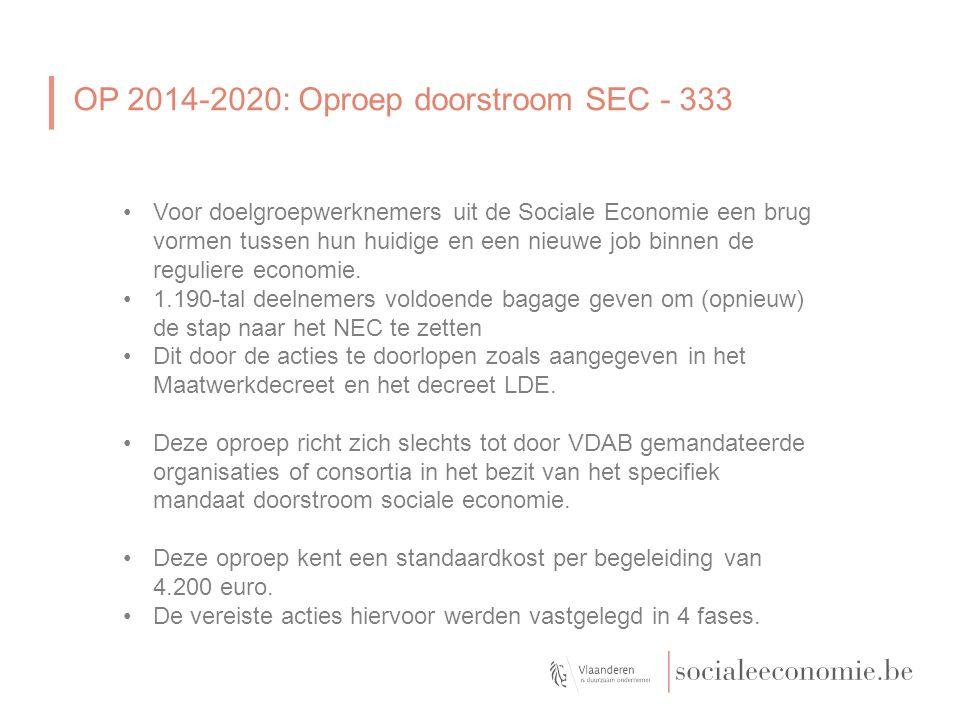 OP 2014-2020: Oproep Transnationaliteit - 334 Transnationaal partnerschap Oproep in overleg met andere regio's binnen Europa Bij goedkeuring kunnen organisaties in de voorbereidende fase de gedefinieerde maatschappelijke uitdaging verfijnen en hierrond een Vlaams en transnationaal partnerschap opzetten.