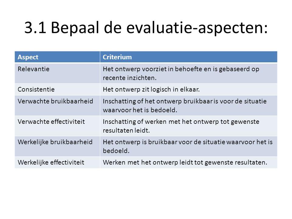 3.1 Bepaal de evaluatie-aspecten: AspectCriterium RelevantieHet ontwerp voorziet in behoefte en is gebaseerd op recente inzichten.