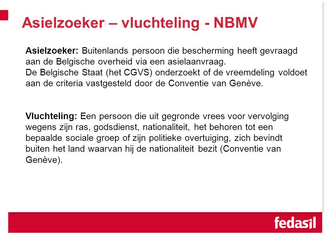 Asielzoeker – vluchteling - NBMV Asielzoeker: Buitenlands persoon die bescherming heeft gevraagd aan de Belgische overheid via een asielaanvraag.