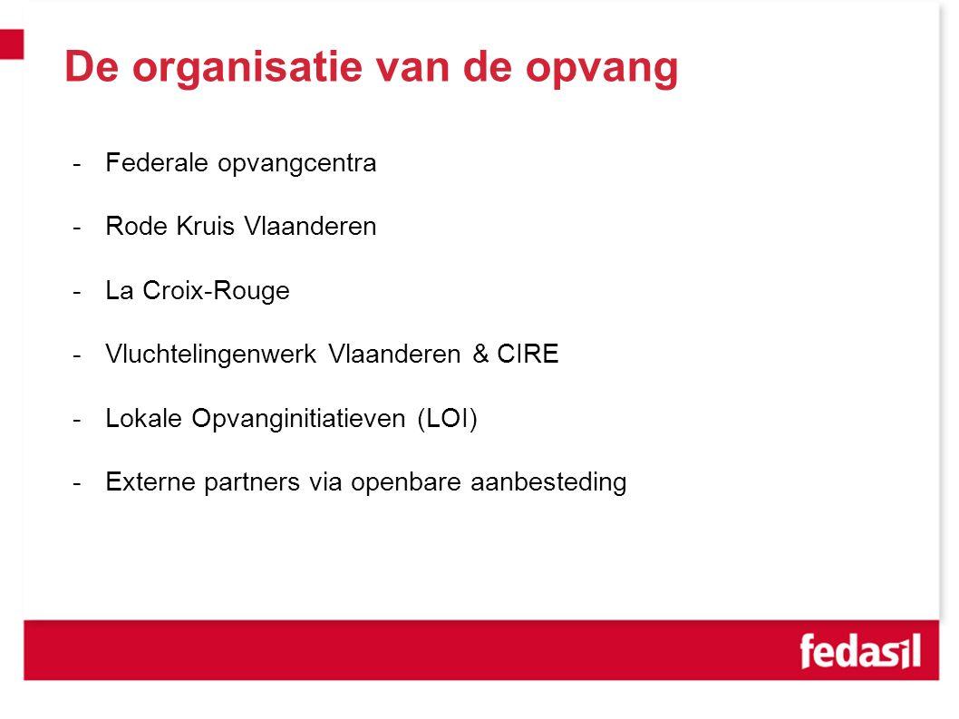 De organisatie van de opvang -Federale opvangcentra -Rode Kruis Vlaanderen -La Croix-Rouge -Vluchtelingenwerk Vlaanderen & CIRE -Lokale Opvanginitiatieven (LOI) -Externe partners via openbare aanbesteding