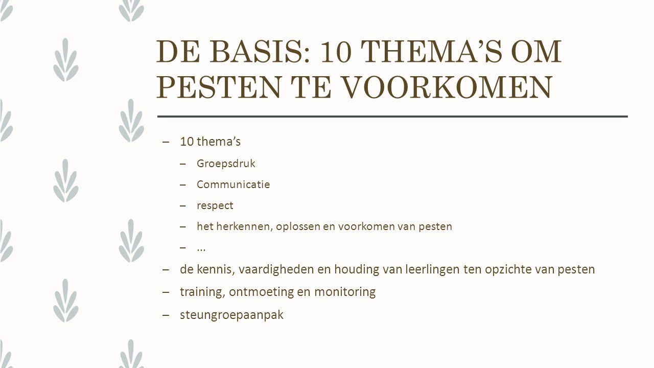 Ibisschool – Voorbeeld pestbeleid – Preventieweek – Sensibiliseren slachtoffer – Volgens ontwikkelingsniveau – Eigen mening http://www.ibisschool.be/