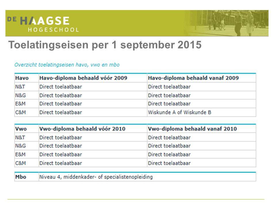 Toelatingseisen per 1 september 2015