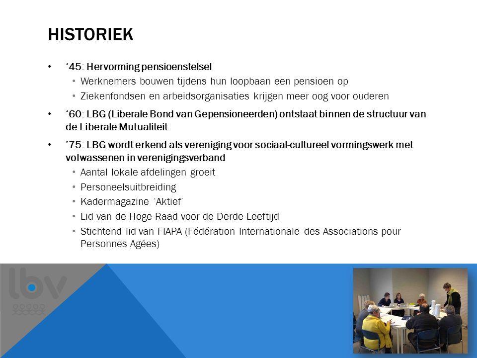 CONTACT LBV vzw Livornostraat 25 - 1050 Brussel Tel.