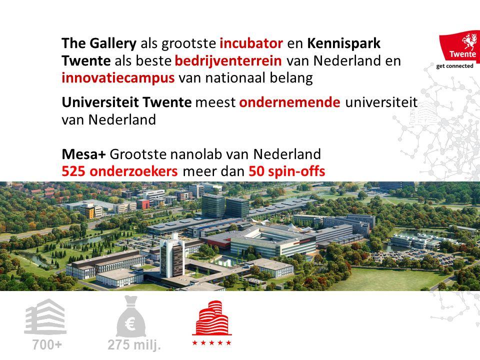 The Gallery als grootste incubator en Kennispark Twente als beste bedrijventerrein van Nederland en innovatiecampus van nationaal belang Universiteit Twente meest ondernemende universiteit van Nederland Mesa+ Grootste nanolab van Nederland 525 onderzoekers meer dan 50 spin-offs 700+ 275 milj.