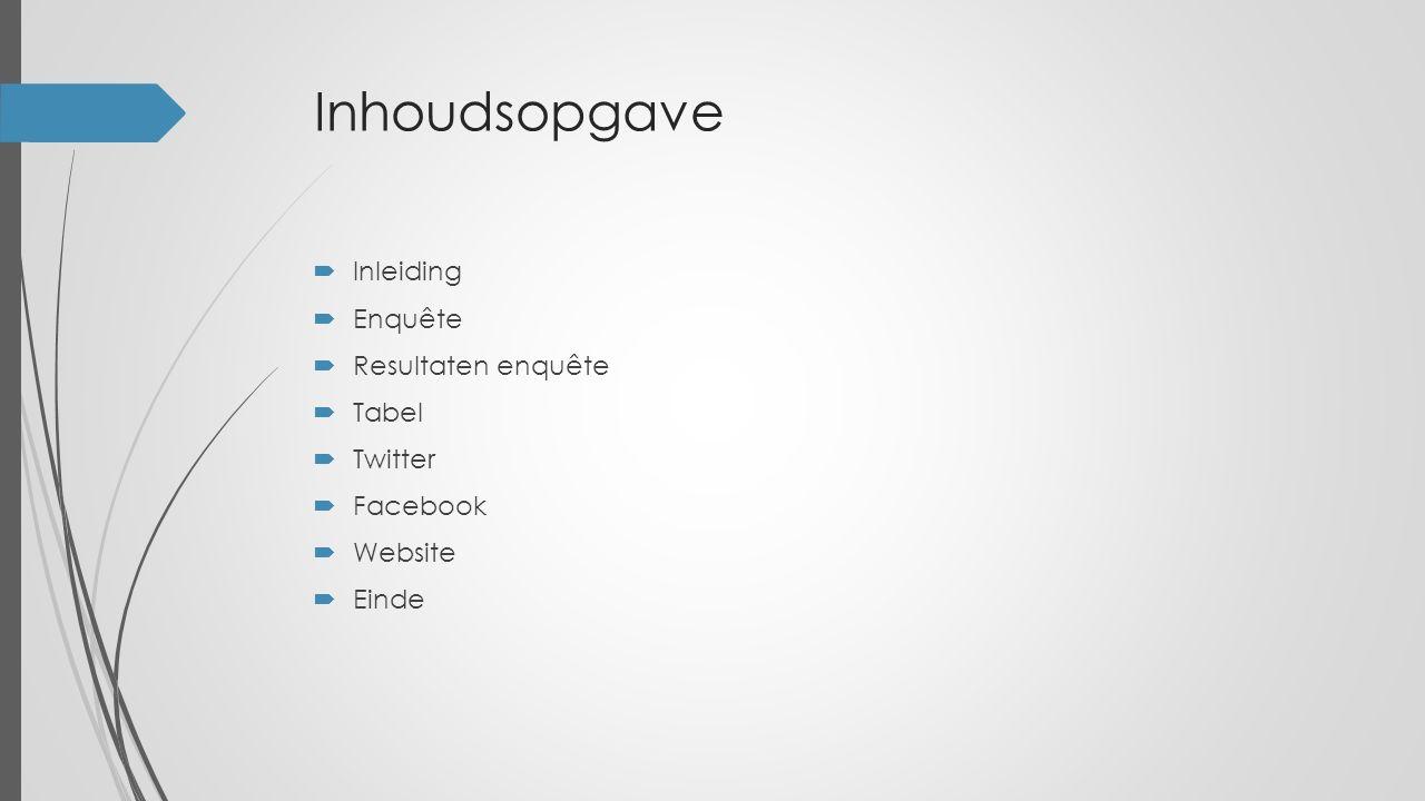 Inhoudsopgave  Inleiding  Enquête  Resultaten enquête  Tabel  Twitter  Facebook  Website  Einde