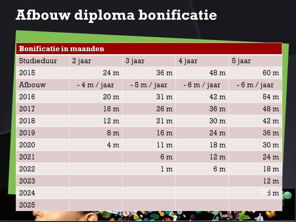 Afbouw diploma bonificatie Bonificatie in maanden Studieduur2 jaar3 jaar4 jaar5 jaar 201524 m36 m48 m60 m Afbouw- 4 m / jaar- 5 m / jaar- 6 m / jaar 2