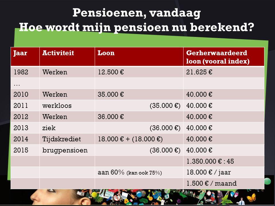 Pensioenen, vandaag Hoe wordt mijn pensioen nu berekend? JaarActiviteitLoonGerherwaardeerd loon (vooral index) 1982Werken12.500 €21.625 € … 2010Werken