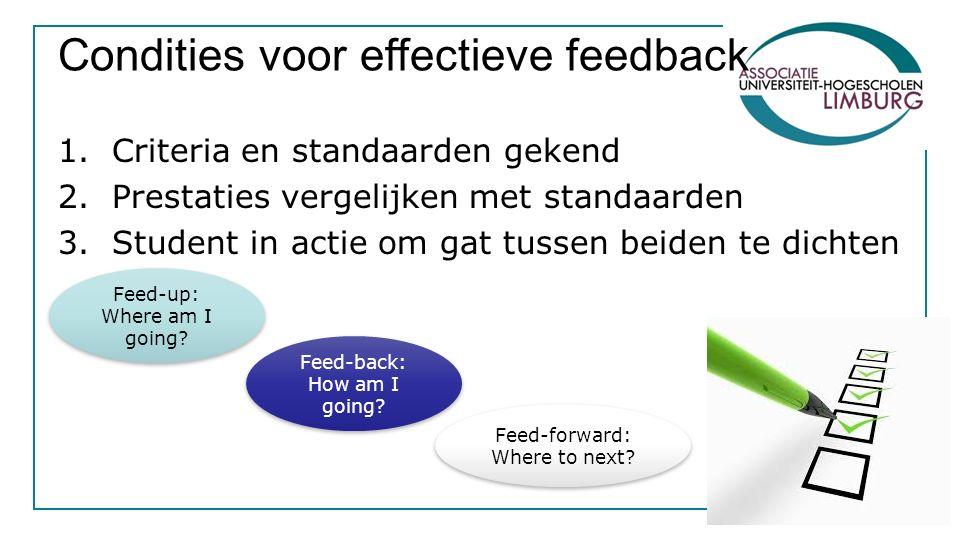 Condities voor effectieve feedback 1.Criteria en standaarden gekend 2.Prestaties vergelijken met standaarden 3.Student in actie om gat tussen beiden t