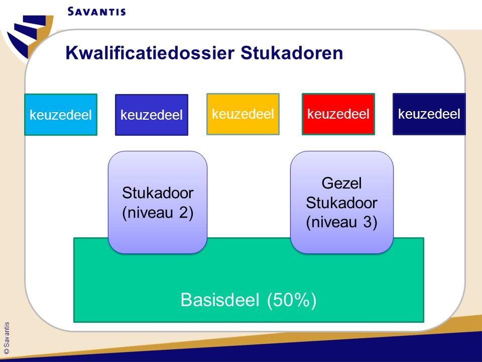 © Savantis Kwalificatiedossier Stukadoren Basisdeel (50%) keuzedeel Stukadoor (niveau 2) Gezel Stukadoor (niveau 3)