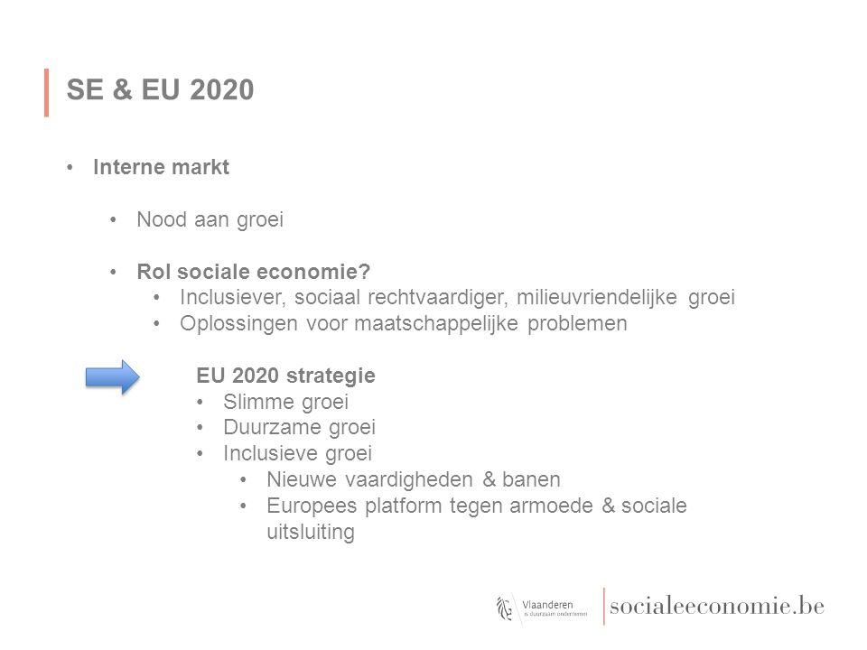 SE & EU 2020 Interne markt Nood aan groei Rol sociale economie? Inclusiever, sociaal rechtvaardiger, milieuvriendelijke groei Oplossingen voor maatsch