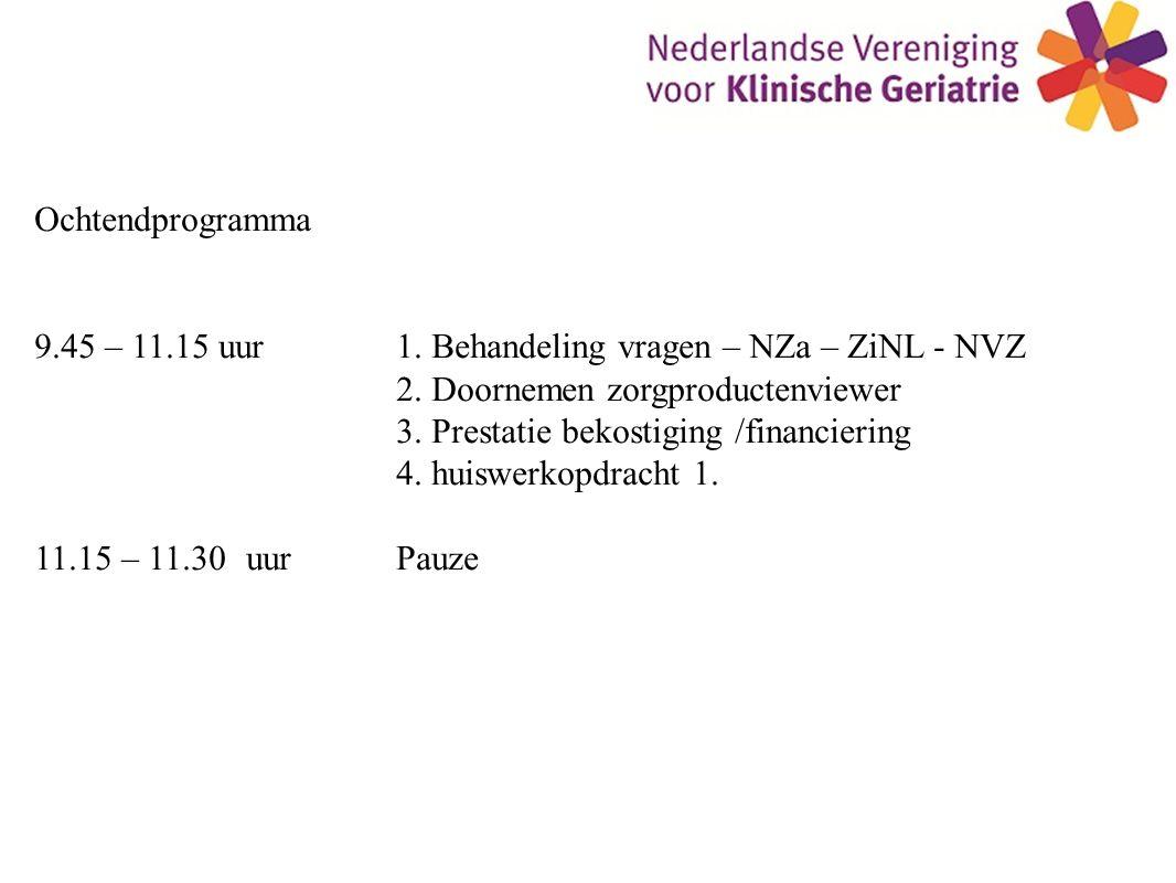 Ochtendprogramma 9.45 – 11.15 uur 1.Behandeling vragen – NZa – ZiNL - NVZ 2.