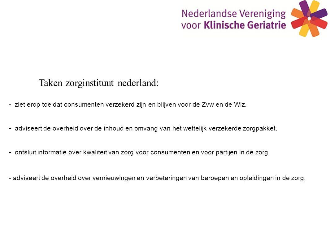 Taken zorginstituut nederland: - ziet erop toe dat consumenten verzekerd zijn en blijven voor de Zvw en de Wlz.