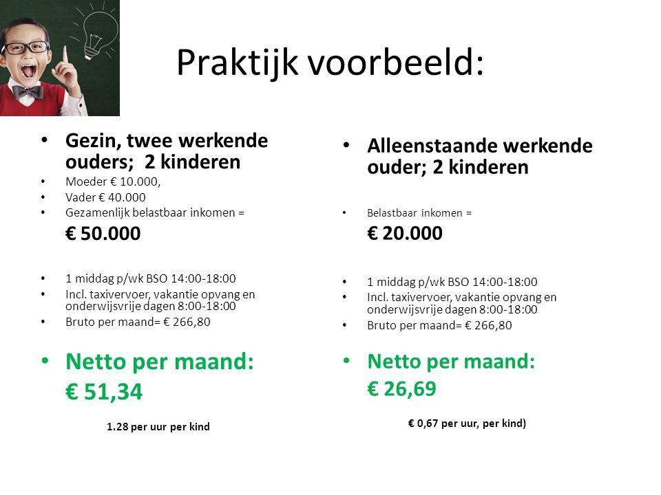 Gezin, twee werkende ouders; 2 kinderen Moeder € 10.000, Vader € 40.000 Gezamenlijk belastbaar inkomen = € 50.000 1 middag p/wk BSO 14:00-18:00 Incl.