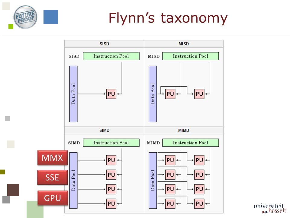 Flynn's taxonomy MMX SSE GPU