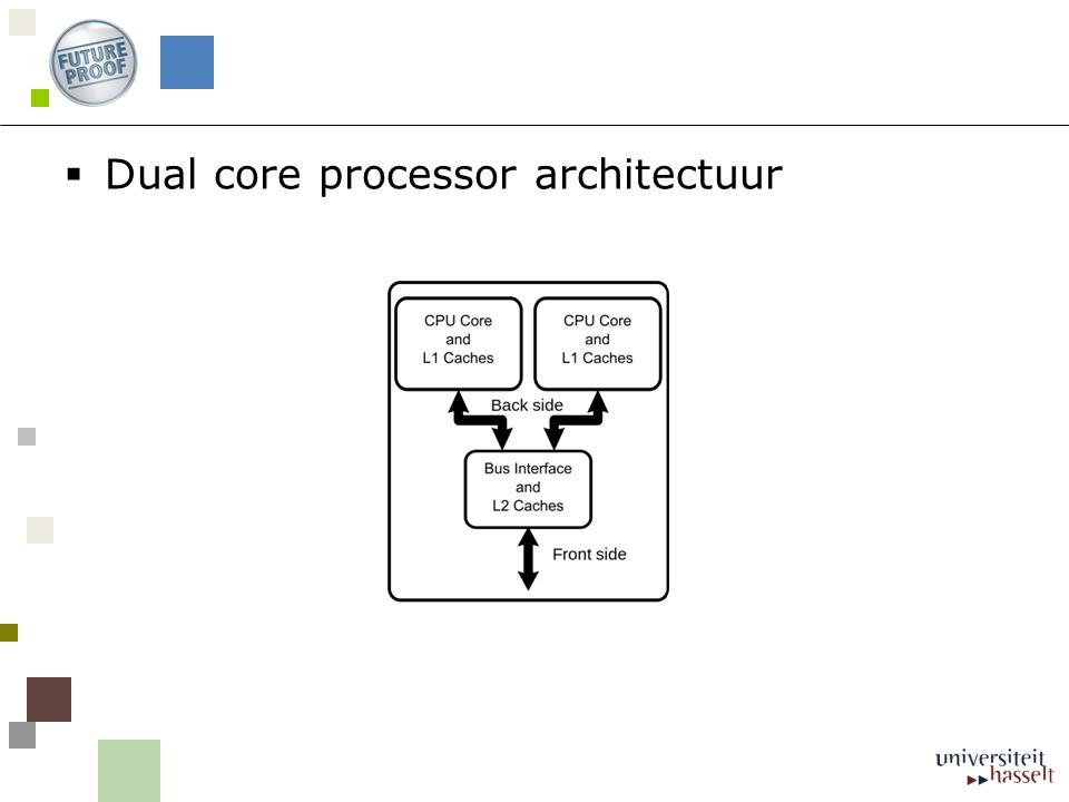  Dual core processor architectuur
