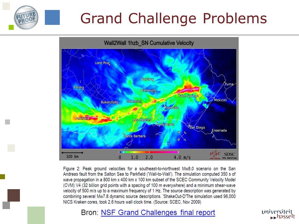 Grand Challenge Problems Bron: NSF Grand Challenges final reportNSF Grand Challenges final report
