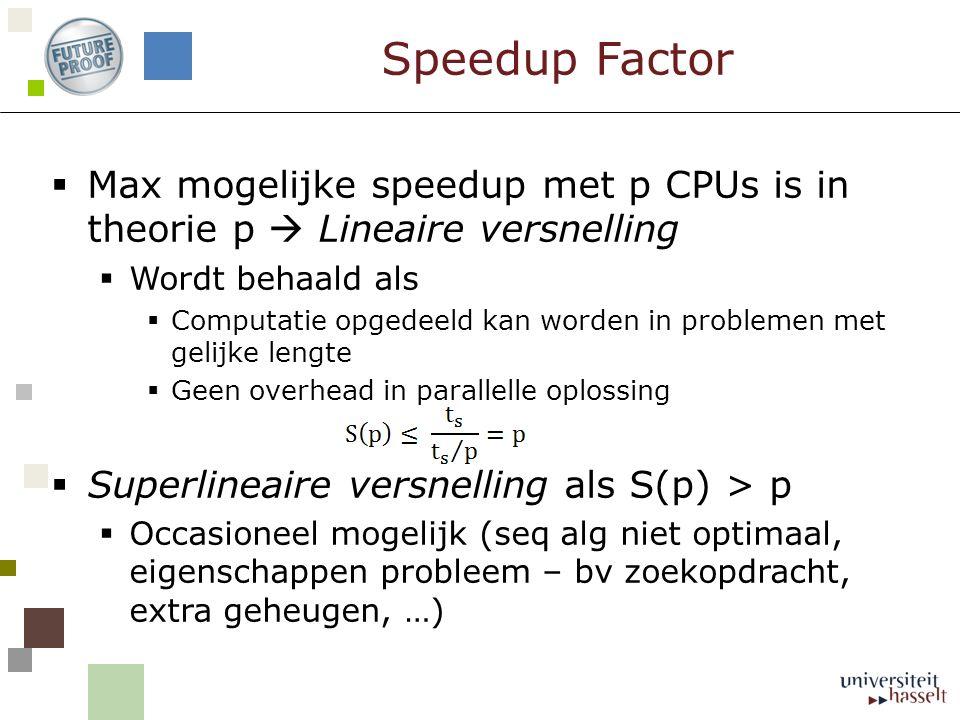 Speedup Factor  Max mogelijke speedup met p CPUs is in theorie p  Lineaire versnelling  Wordt behaald als  Computatie opgedeeld kan worden in problemen met gelijke lengte  Geen overhead in parallelle oplossing  Superlineaire versnelling als S(p) > p  Occasioneel mogelijk (seq alg niet optimaal, eigenschappen probleem – bv zoekopdracht, extra geheugen, …)