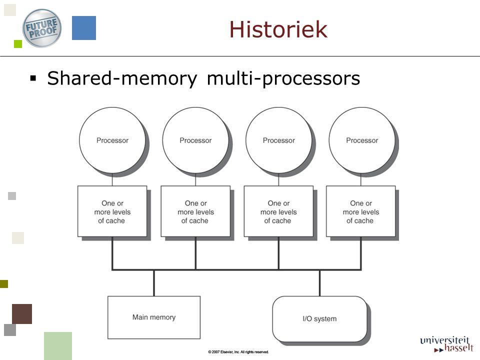  Multi-processors met lokaal geheugen  In 1 doos  Communicatie via netwerk Historiek