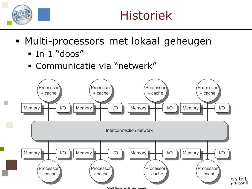 """ Multi-processors met lokaal geheugen  In 1 """"doos""""  Communicatie via """"netwerk"""" Historiek"""